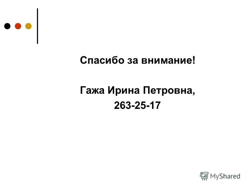 Спасибо за внимание! Гажа Ирина Петровна, 263-25-17