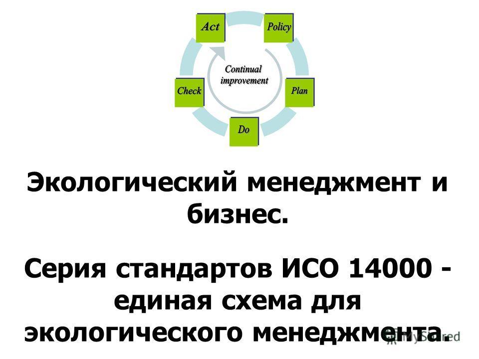 Экологический менеджмент и