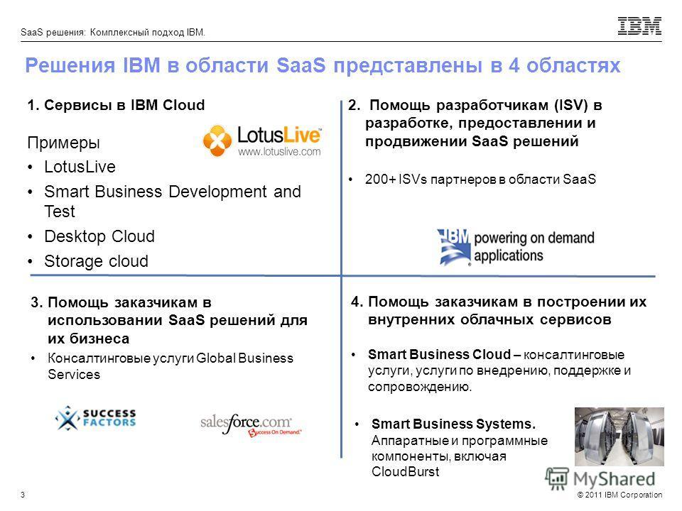 © 2011 IBM Corporation SaaS решения: Комплексный подход IBM. 3 Решения IBM в области SaaS представлены в 4 областях 1.Сервисы в IBM Cloud Примеры LotusLive Smart Business Development and Test Desktop Cloud Storage cloud 2. Помощь разработчикам (ISV)