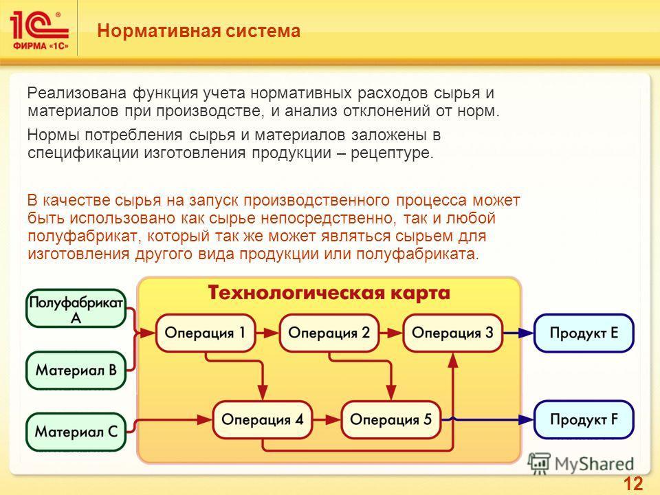 12 Нормативная система Реализована функция учета нормативных расходов сырья и материалов при производстве, и анализ отклонений от норм. Нормы потребления сырья и материалов заложены в спецификации изготовления продукции – рецептуре. В качестве сырья