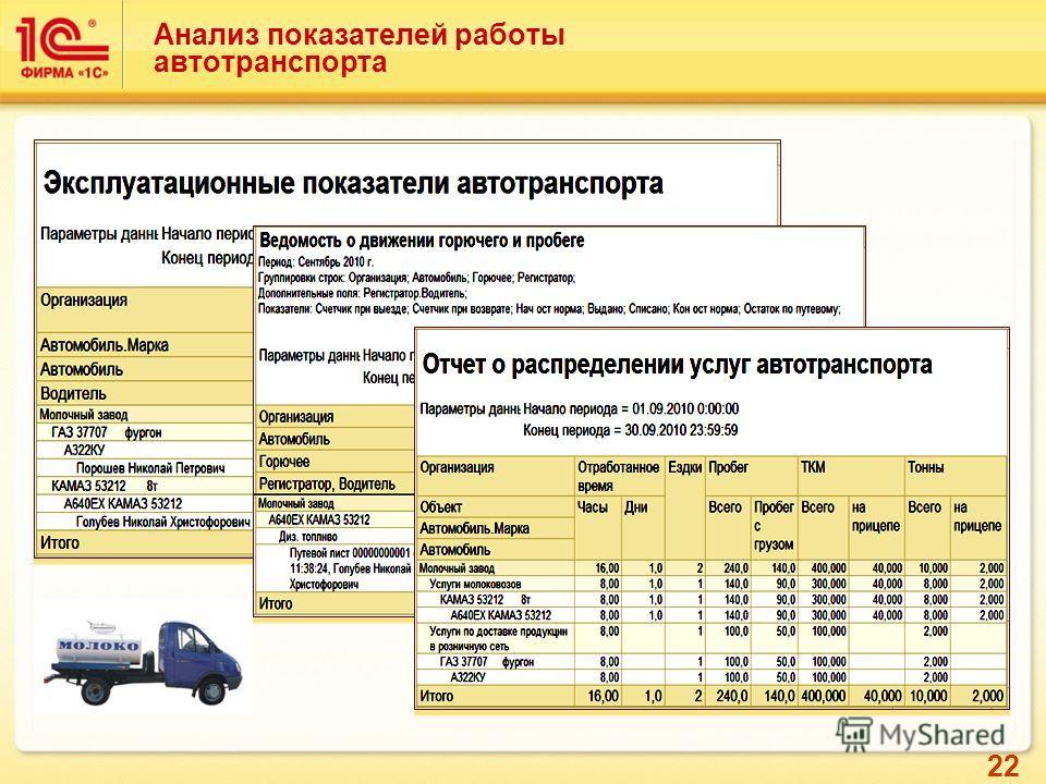 22 Анализ показателей работы автотранспорта