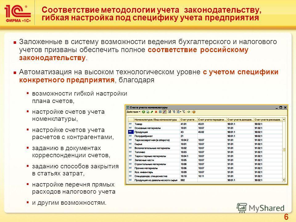 6 Соответствие методологии учета законодательству, гибкая настройка под специфику учета предприятия Заложенные в систему возможности ведения бухгалтерского и налогового учетов призваны обеспечить полное соответствие российскому законодательству. Авто