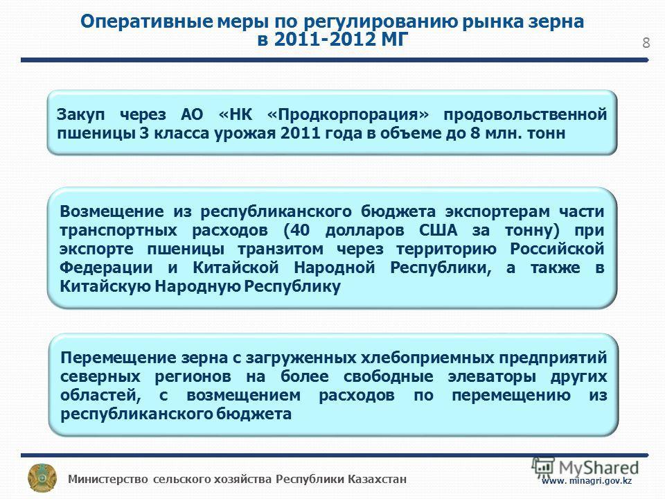 Министерство сельского хозяйства Республики Казахстан www. minagri.gov.kz 8 Оперативные меры по регулированию рынка зерна в 2011-2012 МГ Перемещение зерна с загруженных хлебоприемных предприятий северных регионов на более свободные элеваторы других о