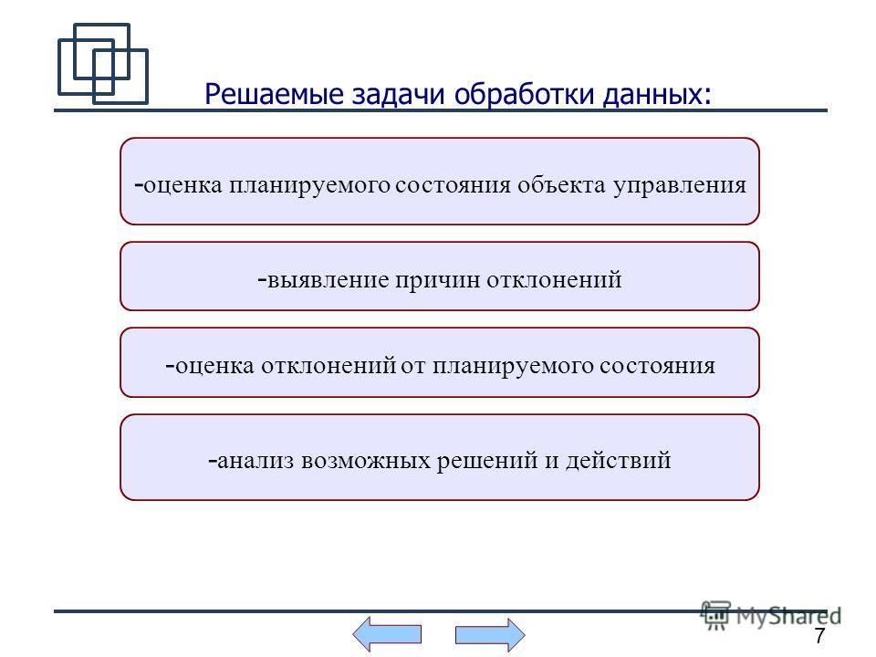 7 Решаемые задачи обработки данных: - оценка планируемого состояния объекта управления - анализ возможных решений и действий - выявление причин отклонений - оценка отклонений от планируемого состояния
