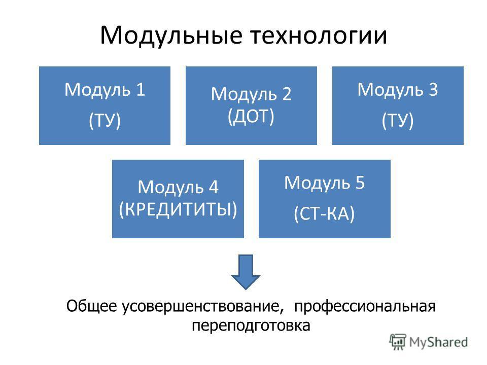 Модульные технологии Модуль 1 (ТУ) Модуль 2 (ДОТ) Модуль 3 (ТУ) Модуль 4 (КРЕДИТИТЫ) Модуль 5 (СТ-КА) Общее усовершенствование, профессиональная переподготовка