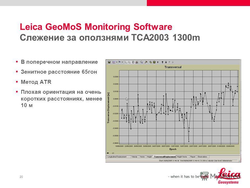 20 Leica GeoMoS Monitoring Software Слежение за оползнями TCA2003 1300m В поперечном направление Зенитное расстояние 65гон Метод ATR Плохая ориентация на очень коротких расстояниях, менее 10 м