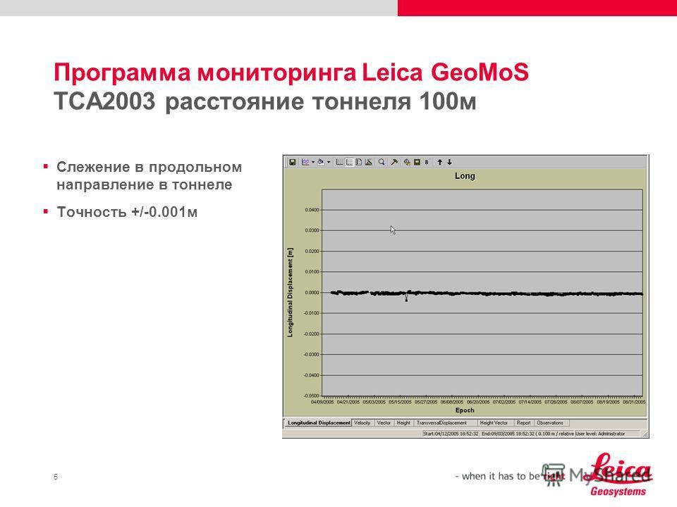 5 Программа мониторинга Leica GeoMoS TCA2003 расстояние тоннеля 100м Слежение в продольном направление в тоннеле Точность +/-0.001м
