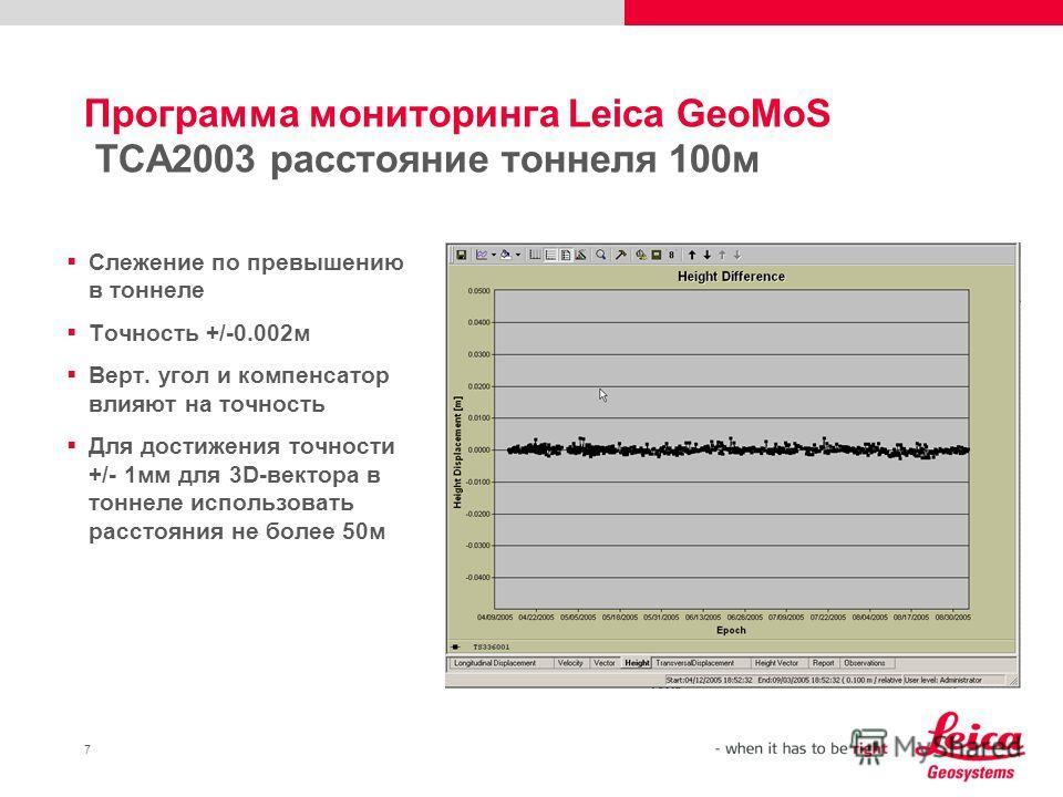 7 Программа мониторинга Leica GeoMoS TCA2003 расстояние тоннеля 100м Слежение по превышению в тоннеле Точность +/-0.002м Верт. угол и компенсатор влияют на точность Для достижения точности +/- 1мм для 3D-вектора в тоннеле использовать расстояния не б