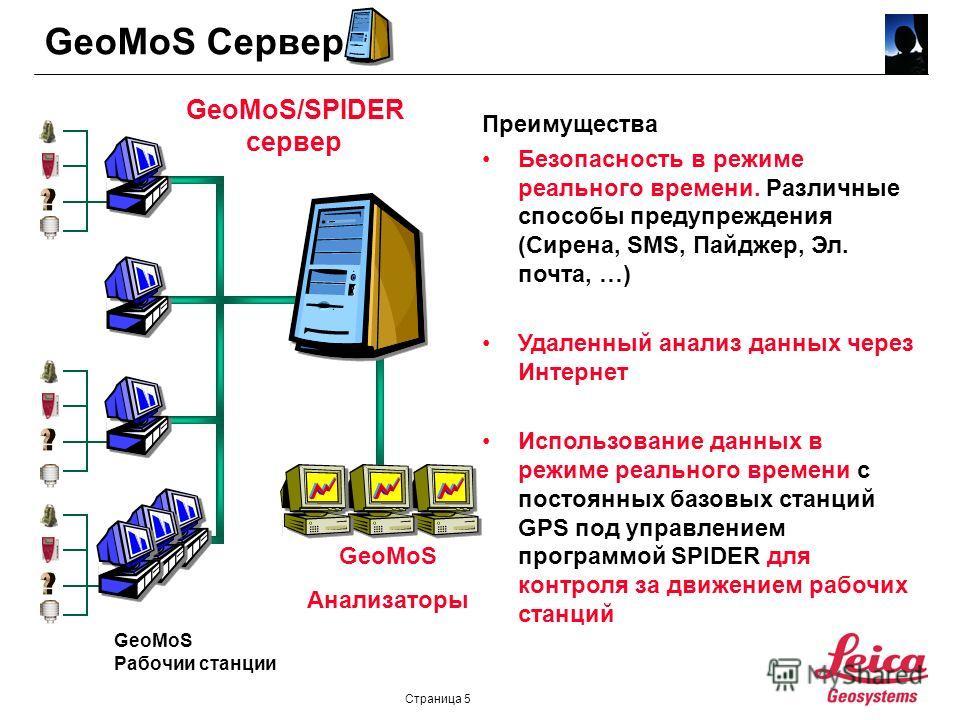 Страница 5 GeoMoS Сервер GeoMoS Рабочии станции GeoMoS/SPIDER сервер Преимущества Безопасность в режиме реального времени. Различные способы предупреждения (Сирена, SMS, Пайджер, Эл. почта, …) Удаленный анализ данных через Интернет Использование данн