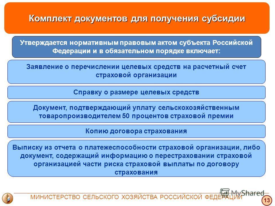Комплект документов для получения субсидии 13 МИНИСТЕРСТВО СЕЛЬСКОГО ХОЗЯЙСТВА РОССИЙСКОЙ ФЕДЕРАЦИИ Утверждается нормативным правовым актом субъекта Российской Федерации и в обязательном порядке включает: Заявление о перечислении целевых средств на р