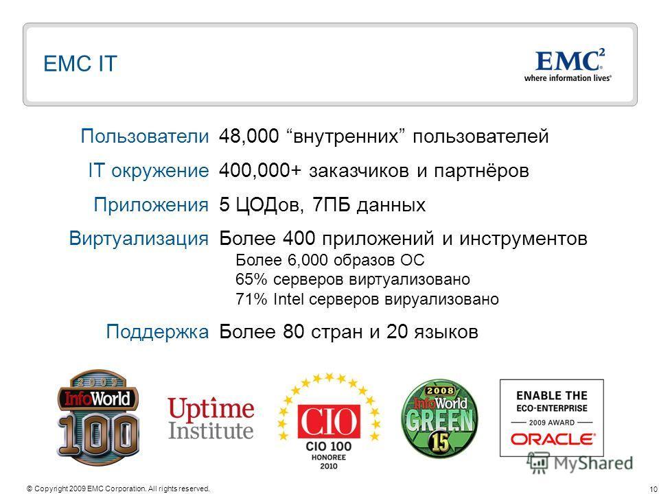 10 © Copyright 2009 EMC Corporation. All rights reserved. EMC IT Пользователи48,000 внутренних пользователей IT окружение400,000+ заказчиков и партнёров Приложения5 ЦОДов, 7ПБ данных ВиртуализацияБолее 400 приложений и инструментов Более 6,000 образо