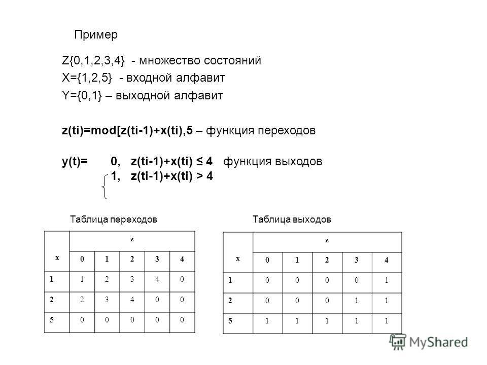 Z{0,1,2,3,4} - множество состояний X={1,2,5} - входной алфавит Y={0,1} – выходной алфавит z(ti)=mod[z(ti-1)+x(ti),5 – функция переходов y(t)=0, z(ti-1)+x(ti) 4 функция выходов 1, z(ti-1)+x(ti) > 4 Пример Таблица переходов х z 01234 112340 223400 5000