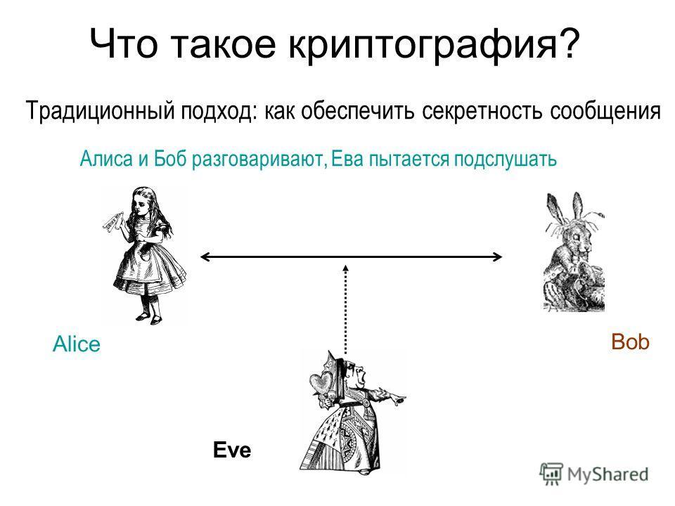 Что такое криптография? Традиционный подход: как обеспечить секретность сообщения Алиса и Боб разговаривают, Ева пытается подслушать Alice Bob Eve