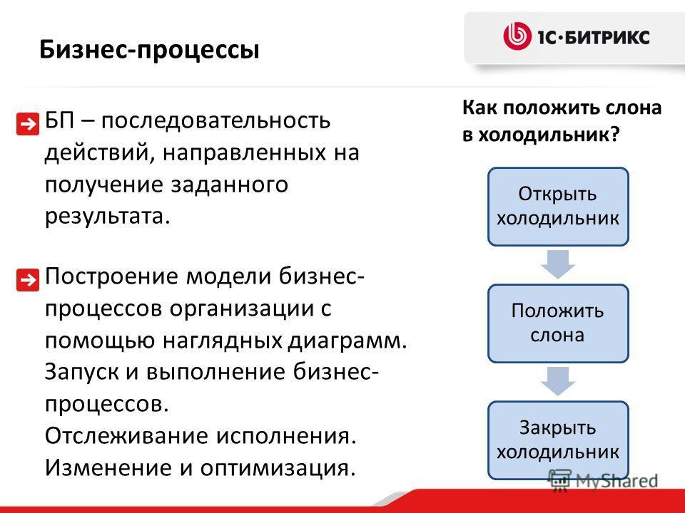 БП – последовательность действий, направленных на получение заданного результата. Бизнес-процессы Построение модели бизнес- процессов организации с помощью наглядных диаграмм. Запуск и выполнение бизнес- процессов. Отслеживание исполнения. Изменение