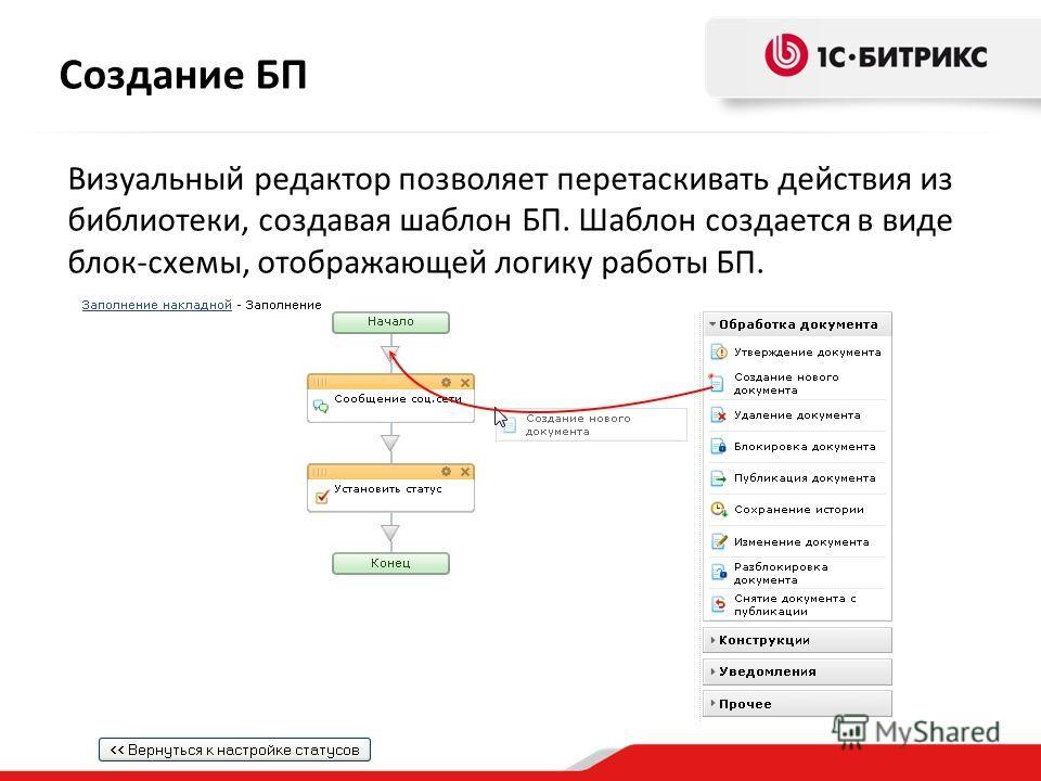 Визуальный редактор позволяет перетаскивать действия из библиотеки, создавая шаблон БП. Шаблон создается в виде блок-схемы, отображающей логику работы БП. Создание БП