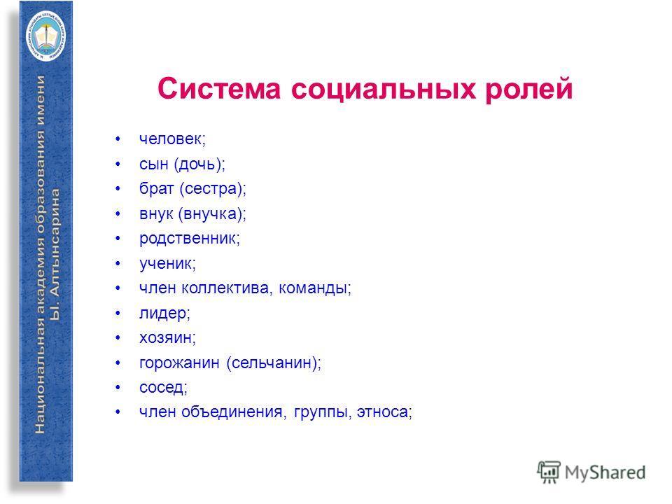 человек; сын (дочь); брат (сестра); внук (внучка); родственник; ученик; член коллектива, команды; лидер; хозяин; горожанин (сельчанин); сосед; член объединения, группы, этноса; Система социальных ролей