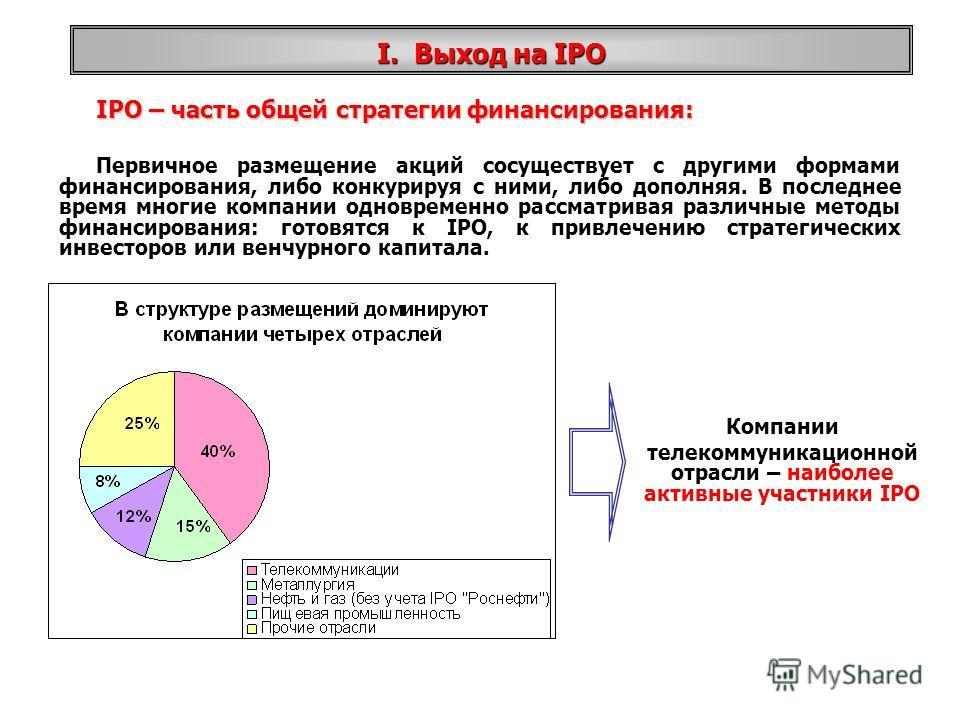 IPO – часть общей стратегии финансирования: Первичное размещение акций сосуществует с другими формами финансирования, либо конкурируя с ними, либо дополняя. В последнее время многие компании одновременно рассматривая различные методы финансирования: