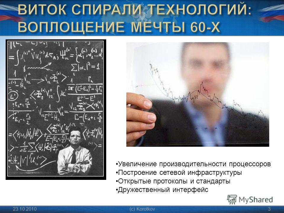 23.10.20103(c) Korotkov Увеличение производительности процессоров Построение сетевой инфраструктуры Открытые протоколы и стандарты Дружественный интерфейс