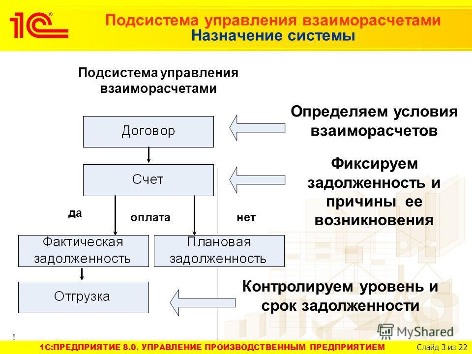 1C:ПРЕДПРИЯТИЕ 8.0. УПРАВЛЕНИЕ ПРОИЗВОДСТВЕННЫМ ПРЕДПРИЯТИЕМ Слайд 3 из 22 оплата да нет Подсистема управления взаиморасчетами Определяем условия взаиморасчетов Фиксируем задолженность и причины ее возникновения Контролируем уровень и срок задолженно