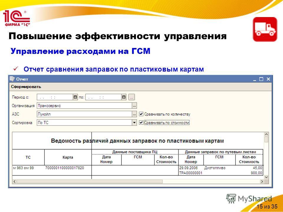 Иконка продукта Отчет сравнения заправок по пластиковым картам Управление расходами на ГСМ Повышение эффективности управления 15 из 35
