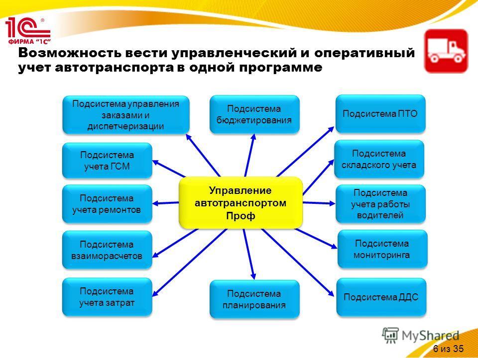 Иконка продукта Возможность вести управленческий и оперативный учет автотранспорта в одной программе Подсистема управления заказами и диспетчеризации Подсистема взаиморасчетов Подсистема ПТО Подсистема учета ремонтов Подсистема мониторинга Подсистема