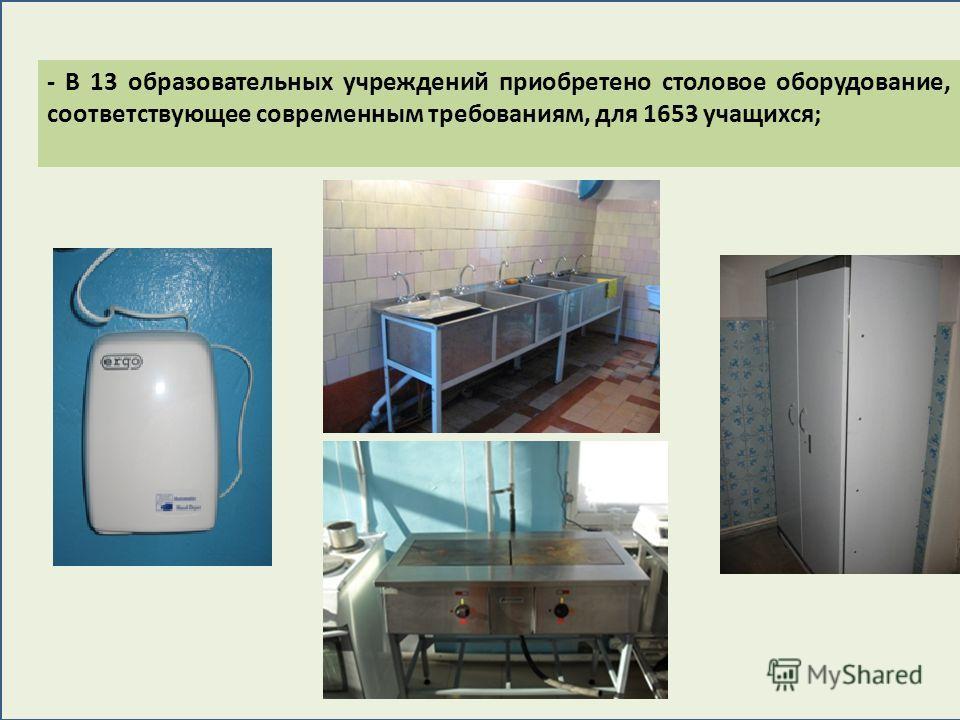- В 13 образовательных учреждений приобретено столовое оборудование, соответствующее современным требованиям, для 1653 учащихся;