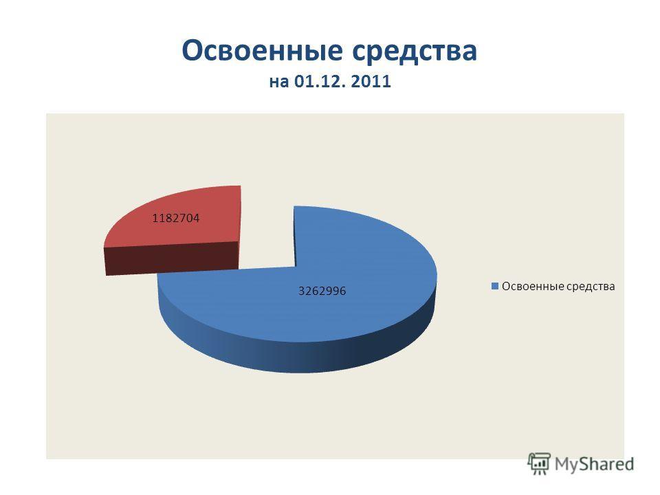 Освоенные средства на 01.12. 2011
