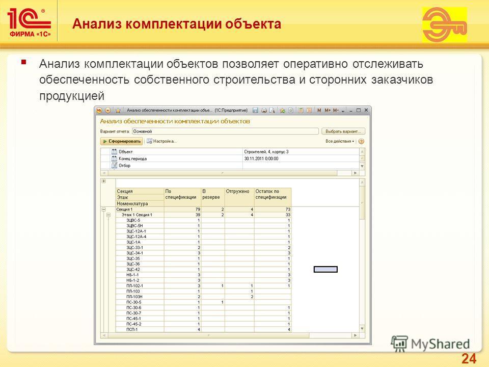 24 Анализ комплектации объекта Анализ комплектации объектов позволяет оперативно отслеживать обеспеченность собственного строительства и сторонних заказчиков продукцией