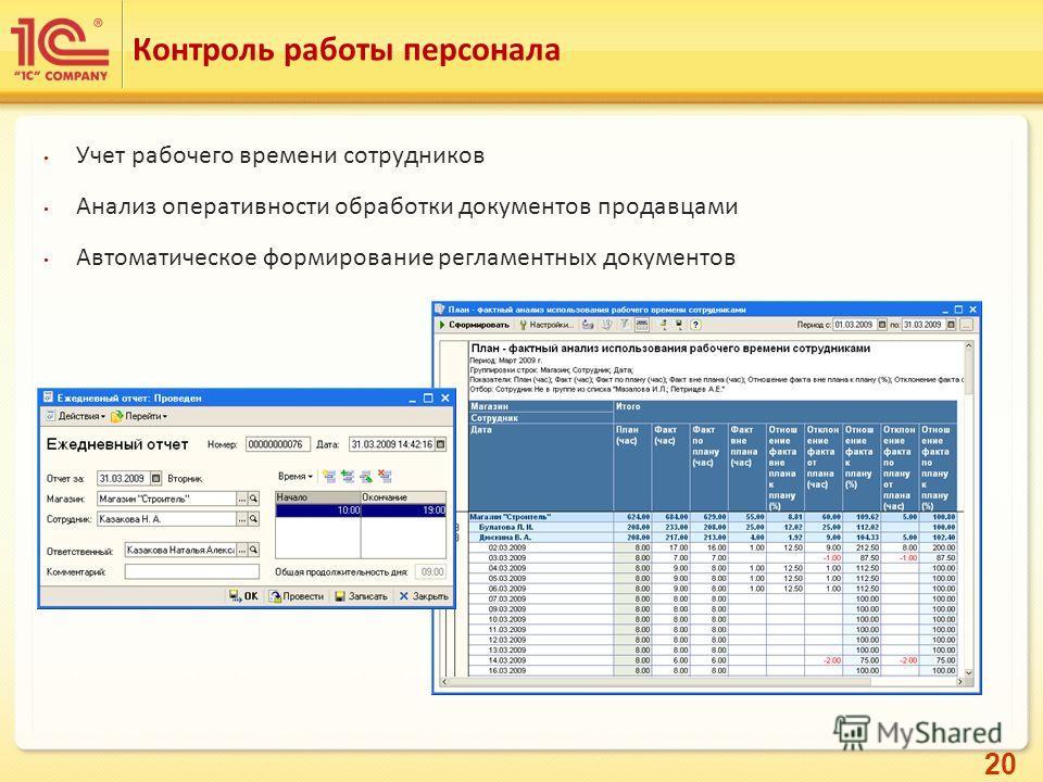 20 Контроль работы персонала Учет рабочего времени сотрудников Анализ оперативности обработки документов продавцами Автоматическое формирование регламентных документов
