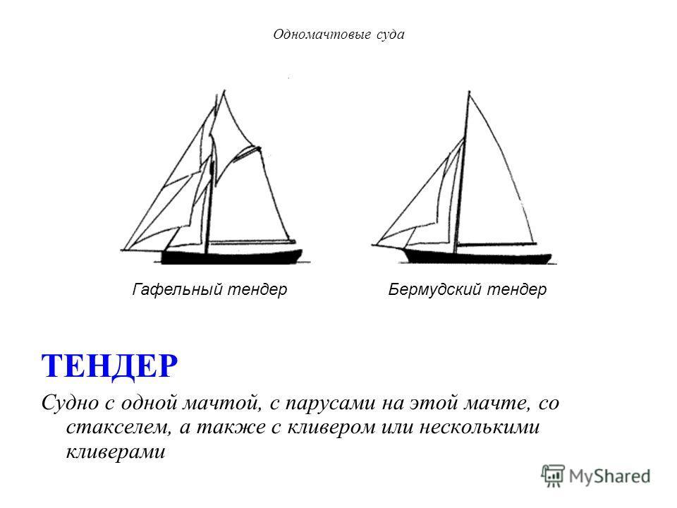 ТЕНДЕР Судно с одной мачтой, с парусами на этой мачте, со стакселем, а также с кливером или несколькими кливерами Одномачтовые суда Гафельный тендерБермудский тендер