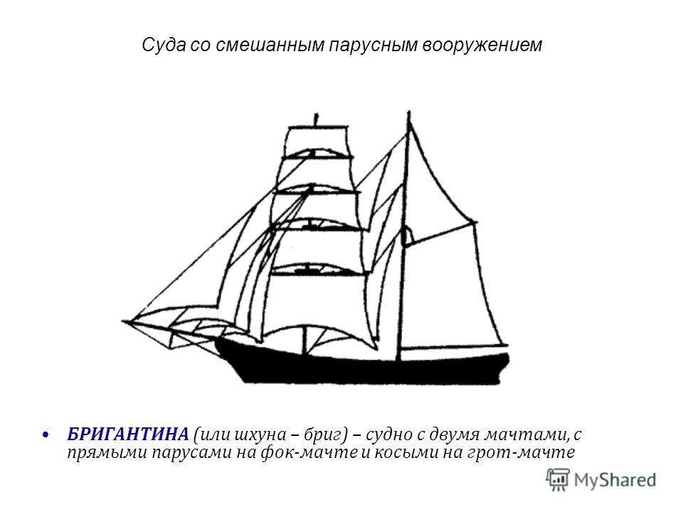 Суда со смешанным парусным вооружением БРИГАНТИНА (или шхуна – бриг) – судно с двумя мачтами, с прямыми парусами на фок мачте и косыми на грот мачте