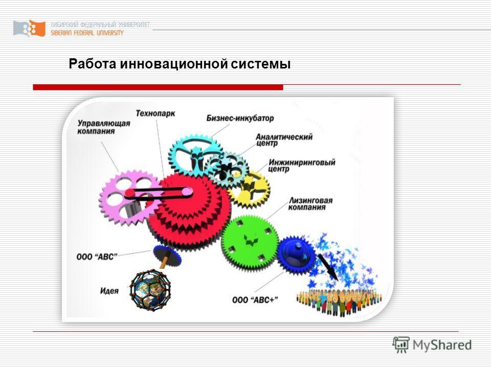 Работа инновационной системы