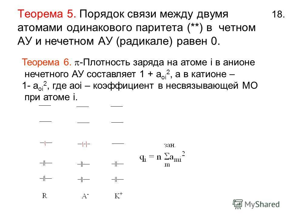 Теорема 5. Порядок связи между двумя атомами одинакового паритета (**) в четном АУ и нечетном АУ (радикале) равен 0. Теорема 6. -Плотность заряда на атоме i в анионе нечетного АУ составляет 1 + a oi 2, а в катионе – 1- a oi 2, где aoi – коэффициент в