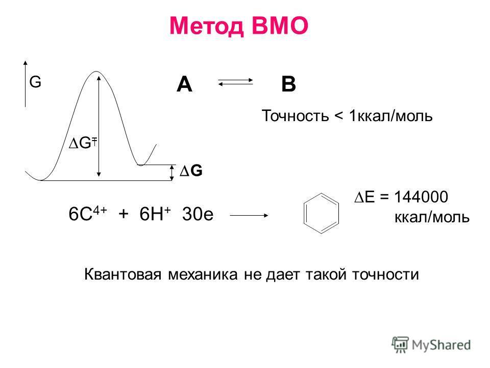 Метод ВМО AB G = G Точность < 1ккал/моль 6С 4+ + 6H + 30e G E = 144000 ккал/моль Квантовая механика не дает такой точности