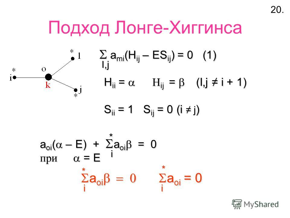 Подход Лонге-Хиггинса a mi (H ij – ES ij ) = 0 (1) a mi (H ij – ES ij ) = 0 (1) I,j H ii = ij = (I,j i + 1) S ii = 1 S ij = 0 (i j ) a oi ( – E) + a oi = 0 при = E i * a oi a oi = 0 a oi a oi = 0 i * i * 20.
