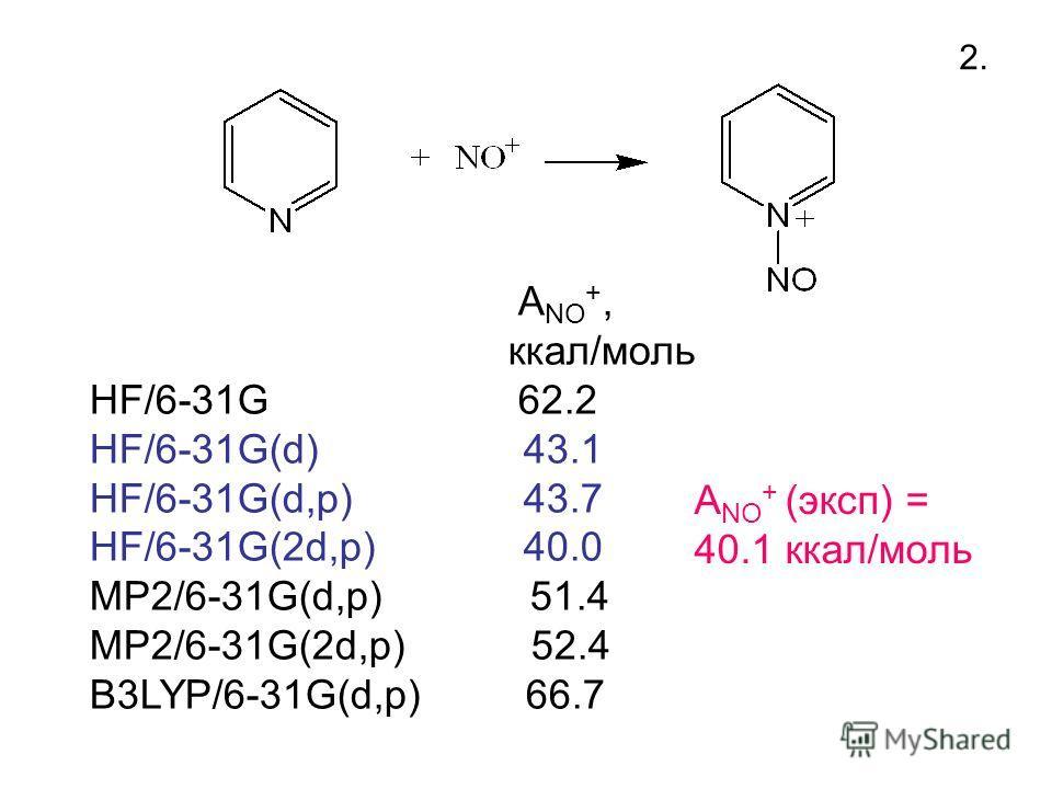 2. A NO +, ккал/моль HF/6-31G 62.2 HF/6-31G(d) 43.1 HF/6-31G(d,p) 43.7 HF/6-31G(2d,p) 40.0 MP2/6-31G(d,p) 51.4 MP2/6-31G(2d,p) 52.4 B3LYP/6-31G(d,p) 66.7 A A NO + (эксп) = 40.1 ккал/моль