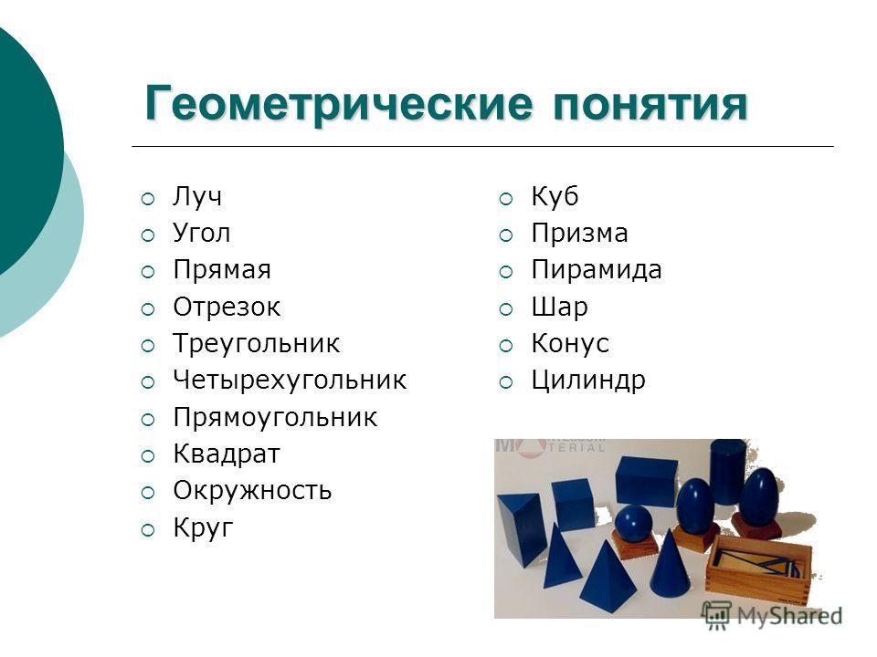 Луч Угол Прямая Отрезок Треугольник Четырехугольник Прямоугольник Квадрат Окружность Круг Куб Призма Пирамида Шар Конус Цилиндр Геометрические понятия