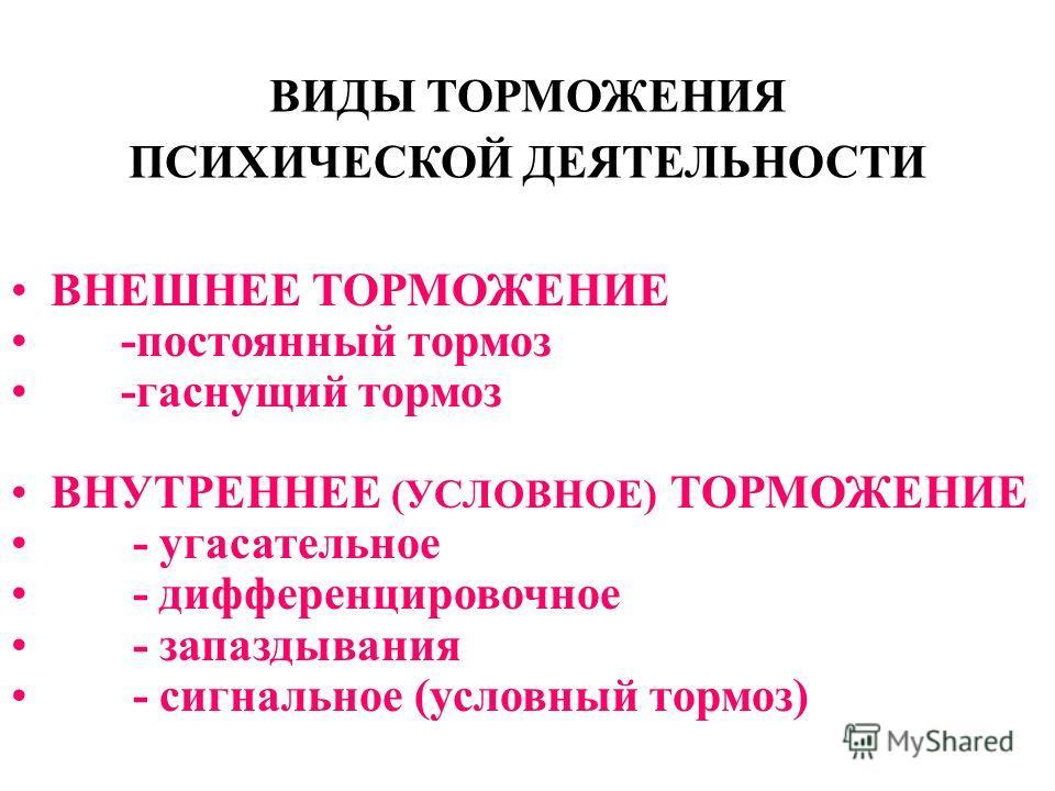 ВИДЫ ТОРМОЖЕНИЯ ПСИХИЧЕСКОЙ ДЕЯТЕЛЬНОСТИ ВНЕШНЕЕ ТОРМОЖЕНИЕ -постоянный тормоз -гаснущий тормоз ВНУТРЕННЕЕ (УСЛОВНОЕ) ТОРМОЖЕНИЕ - угасательное - дифференцировочное - запаздывания - сигнальное (условный тормоз)