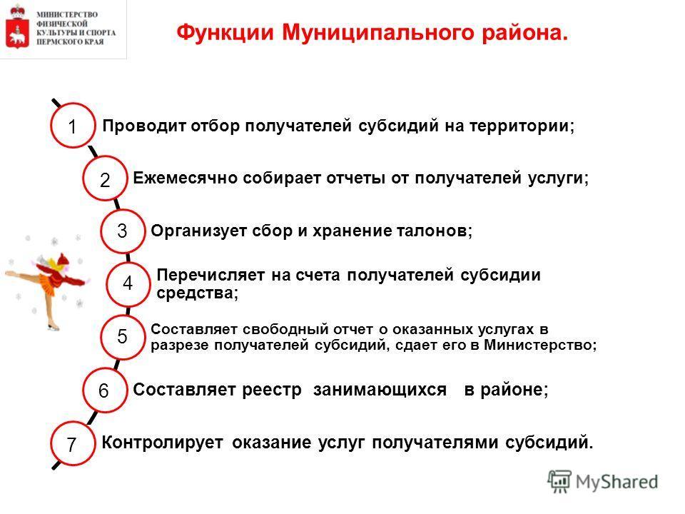 Функции Муниципального района. 1 2 3 4 5 6 7