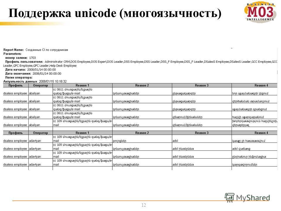 12 Поддержка unicode (многоязычность)