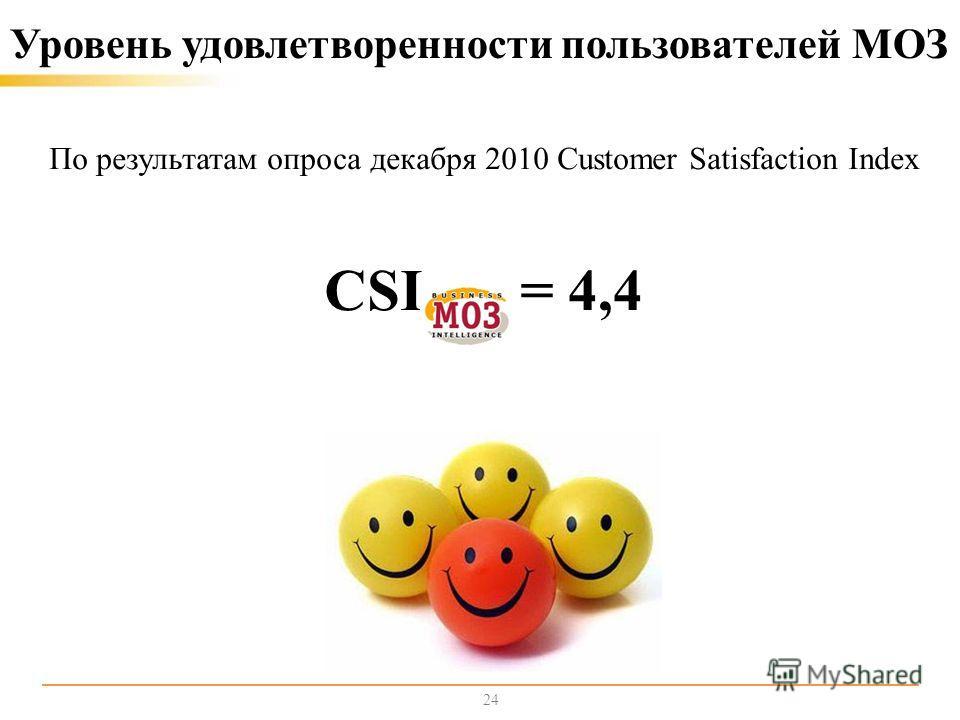 24 Уровень удовлетворенности пользователей МОЗ По результатам опроса декабря 2010 Customer Satisfaction Index CSI = 4,4