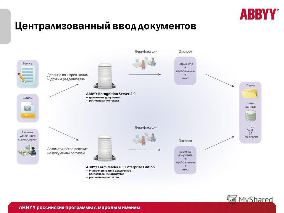 ABBYY российские программы с мировым именем Централизованный ввод документов