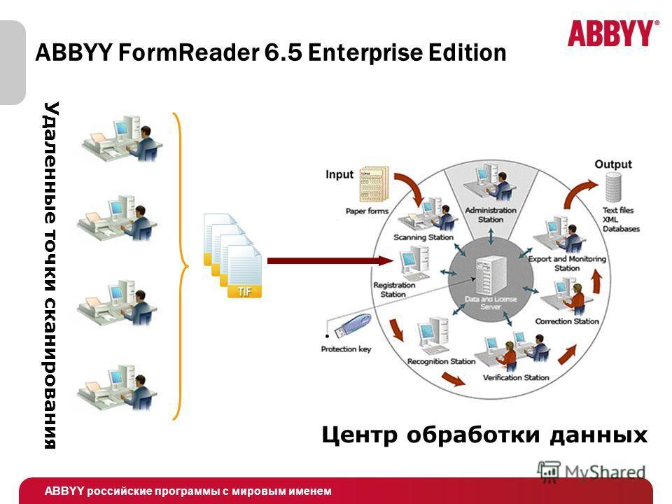 ABBYY российские программы с мировым именем ABBYY FormReader 6.5 Enterprise Edition Удаленные точки сканирования Центр обработки данных