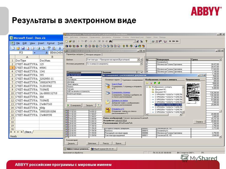 ABBYY российские программы с мировым именем Результаты в электронном виде
