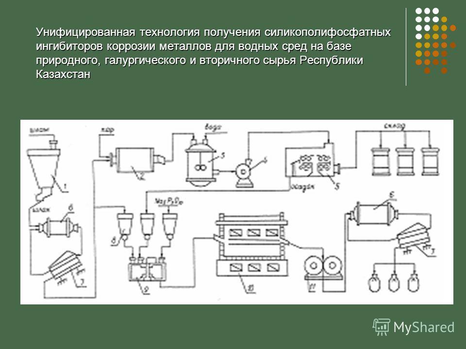 Унифицированная технология получения силикополифосфатных ингибиторов коррозии металлов для водных сред на базе природного, галургического и вторичного сырья Республики Казахстан