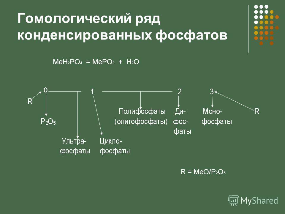 Гомологический ряд конденсированных фосфатов 0 R = MeO/P 2 O 5 MeH 2 PO 4 = MePO 3 + H 2 O