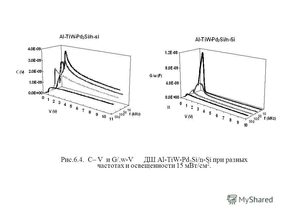 и Рис.6.4. С– V и G/.w-V ДШ Al-TiW-Pd 2 Si/n-Si при разных частотаx и освещенности 15 мВт/см 2.