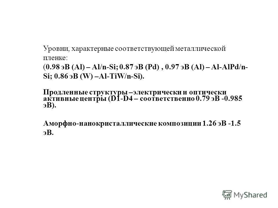Уровни, характерные соответствующей металлической пленке: (0.98 эВ (Al) – Al/n-Si; 0.87 эВ (Pd), 0.97 эВ (Al) – Al-AlPd/n- Si; 0.86 эВ (W) –Al-TiW/n-Si). Продленные структуры –электрически и оптически активные центры (D1-D4 – соответственно 0.79 эВ -