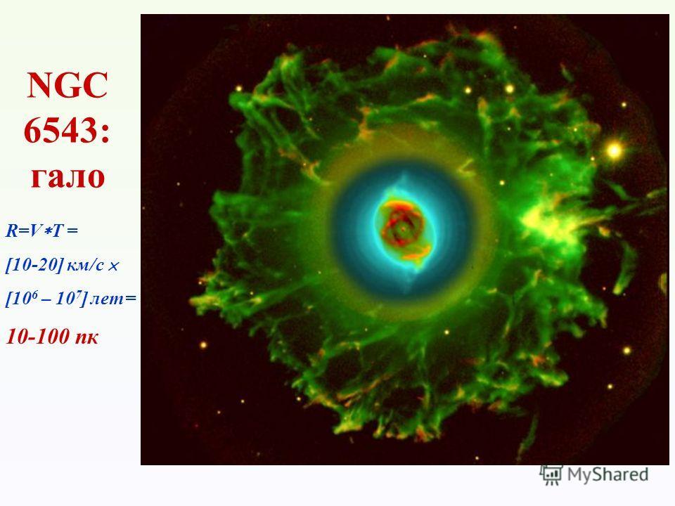 NGC 6543: гало R=V T = [10-20] км/c [10 6 – 10 7 ] лет = 10-100 пк