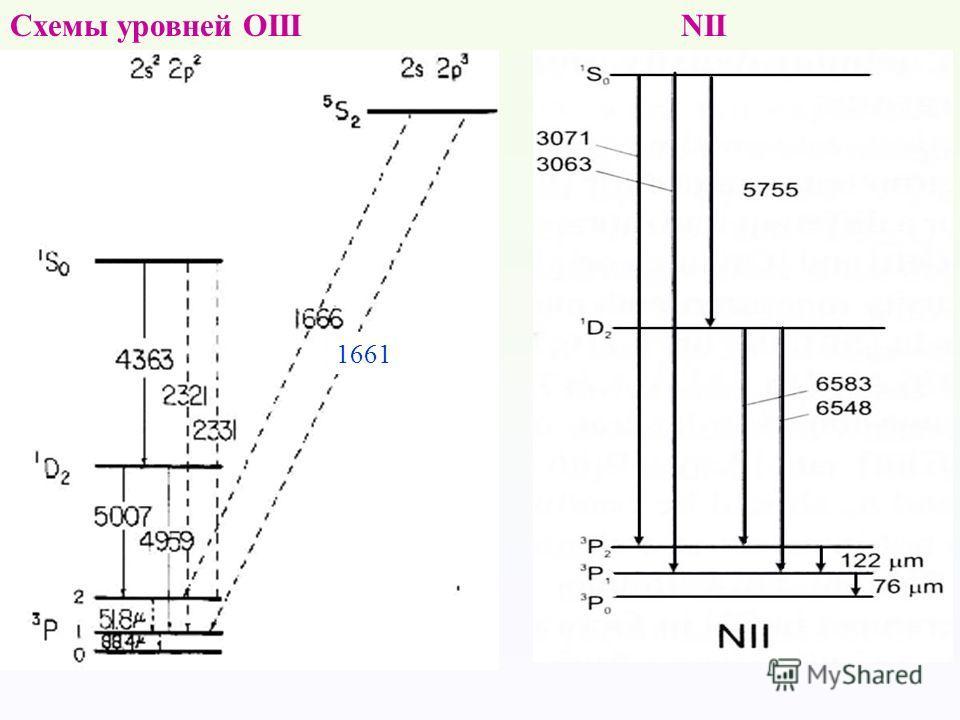 Схемы уровней OIII NII 1661